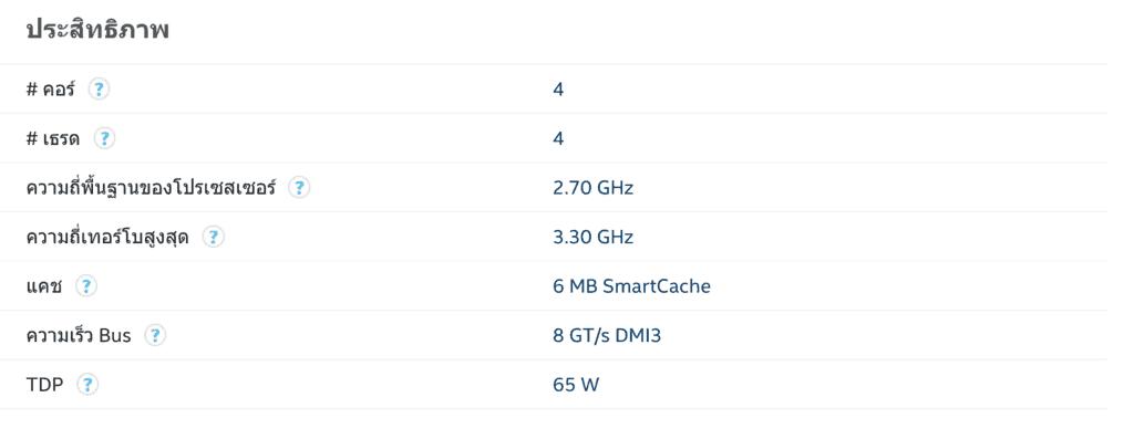 CPU Core i5-6400 มือสอง สเปค
